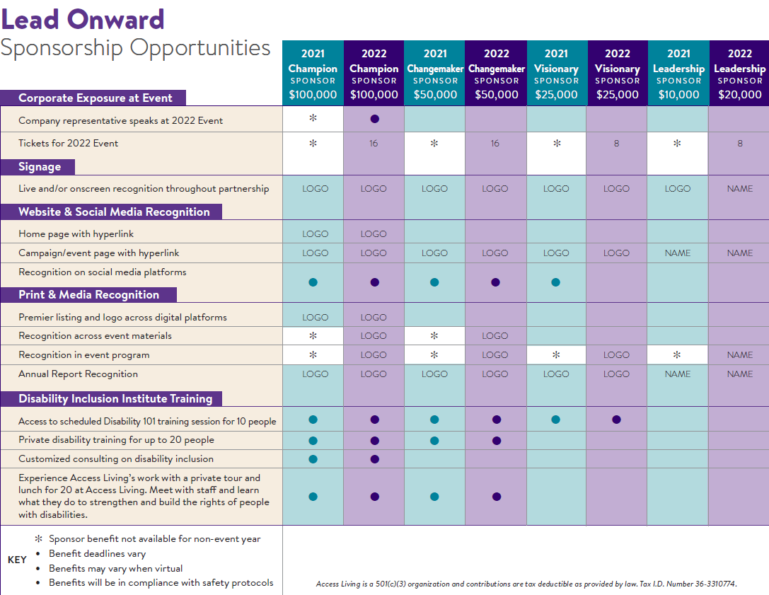 Image is of a grid outlining sponsorship opportunities and is linked to a full PDF document with the same information.